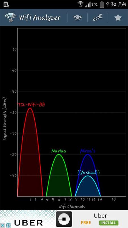 andoid wifi analyzer
