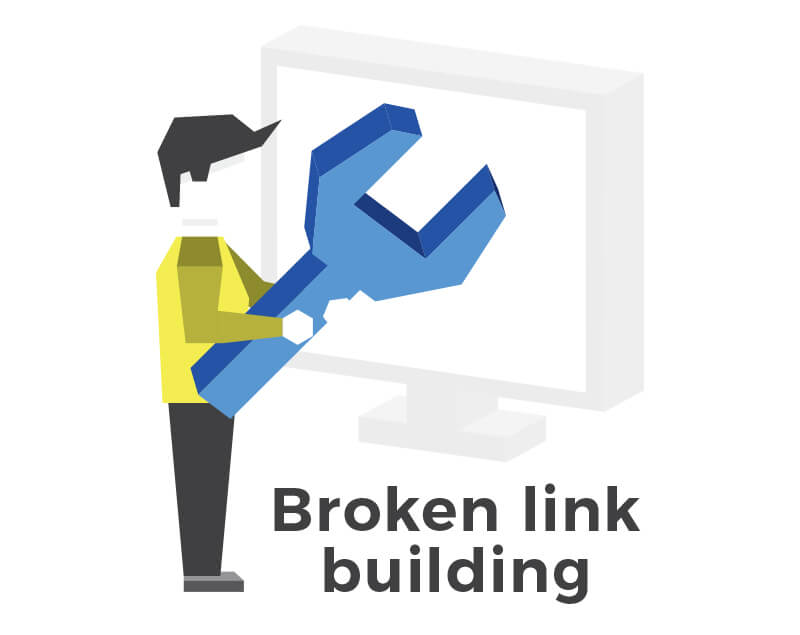 broken link backlink building system