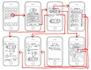 mobile app development wireframe