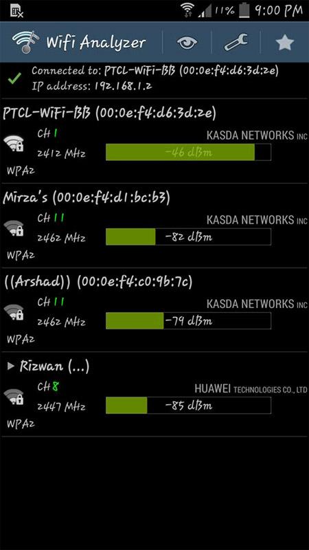 wifi analyzer routers